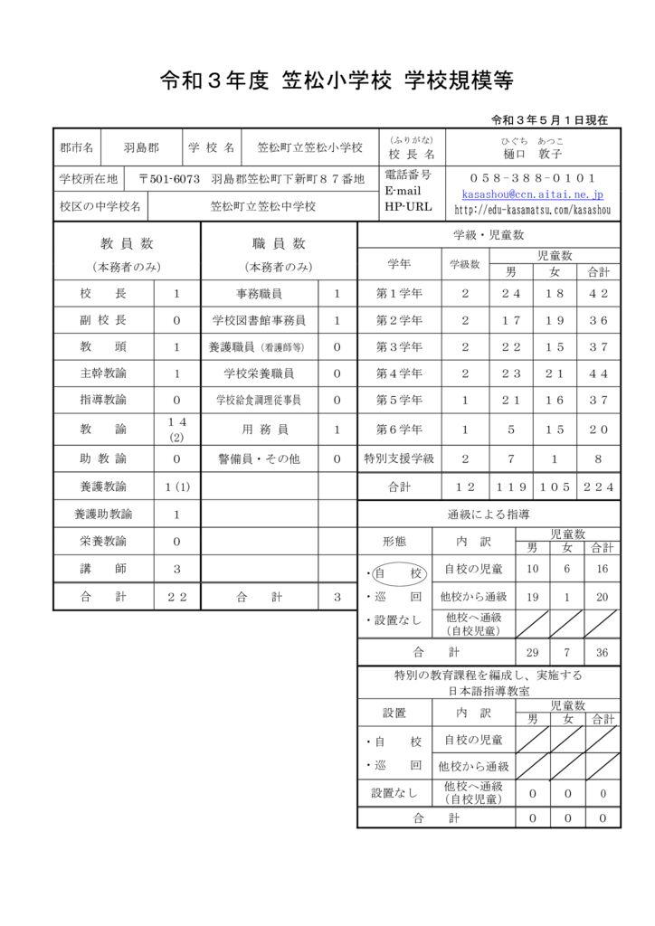 R3 kasashou-gakkoukiboのサムネイル