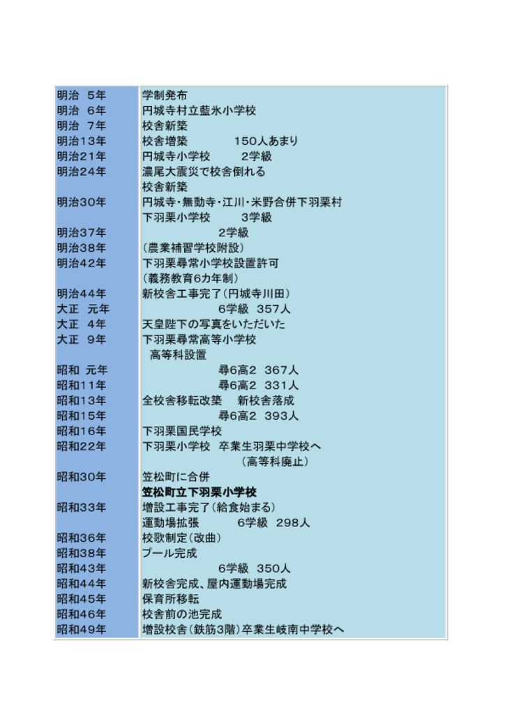 thumbnail of 沿革史(ホームページ用)